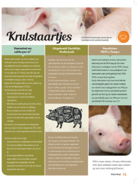 Krulstaartjes | april 2018